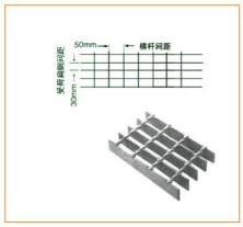 热镀锌钢格板说明3